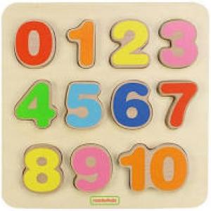 3.Cu ajutorul cifrelor 2, 1, 0, folosite în fiecare număr o singura dată, se pot forma: