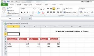 45. Pentru a organiza datele într-un tabel ca cel din imaginea de mai jos a unei pagini de lucru din aplicația Microsoft Excel, folosesc comanda: