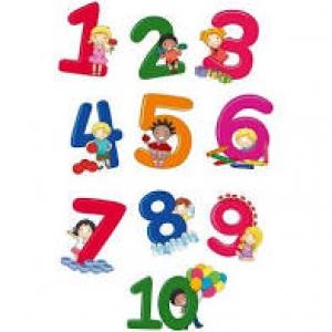 5.Ordonând crescător numerele: 618, 318, 815, 598 vom obține șirul: