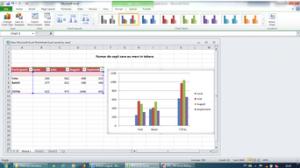 54. Ȋn aplicaţia Microsoft Excel, după realizarea unui grafic sau la fiecare selectare a unui grafic, se deschid trei meniuri principale, grupate sub denumirea Charts Tools. Acestea permit: